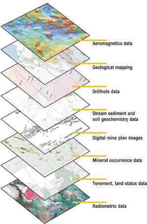 GIS+layers